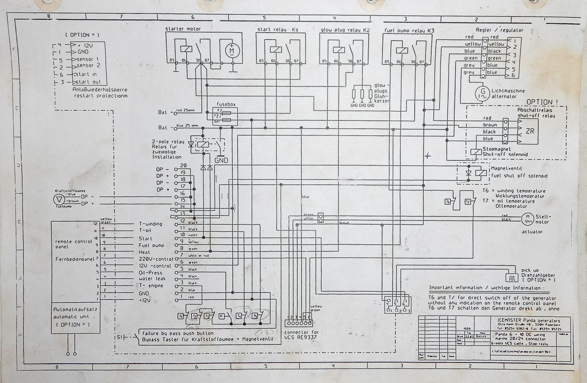 Fault Finding A Generator